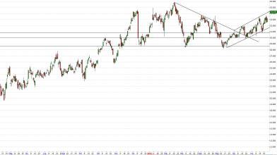 Azioni STM: cosa fare in Borsa dopo la trimestrale?