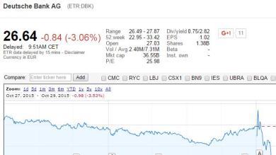Su Deutsche Bank fioccano le vendite