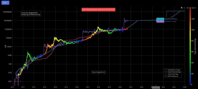 profit maximizer truffa che cosa è profit maximizer investire in previsioni bitcoin