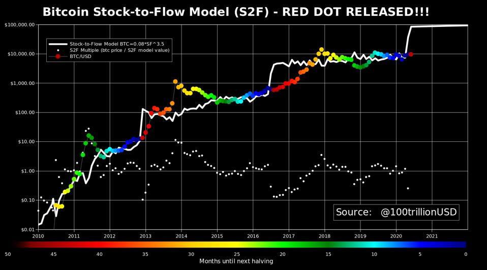 ticker del mercato azionario bitcoin
