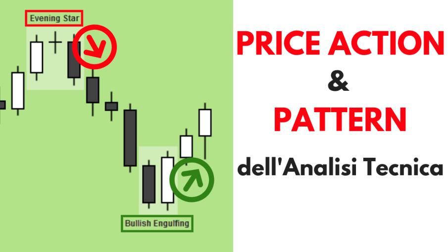 PRICE ACTION & PATTERN dell'Analisi Tecnica