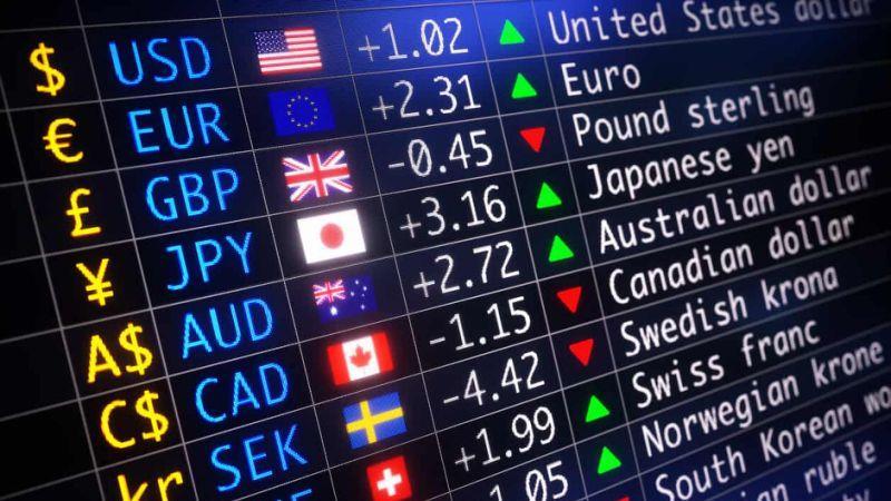Analisi tecnica su Indici e valute
